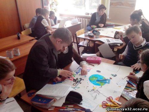 Проектная деятельность в 4-х классах